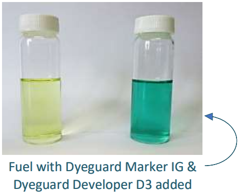 Dyeguard Marker Test Results